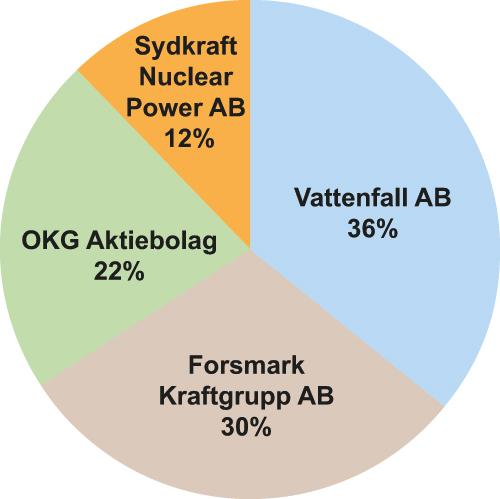 skb-agare-500