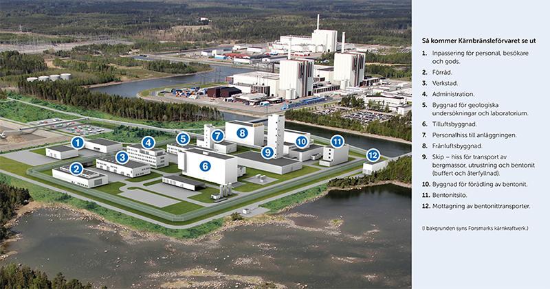 Kärnbränsleförvaret ovanjordsdel 1140x600px.indd